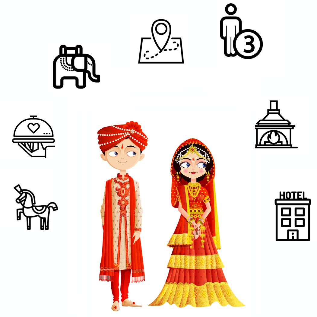Find The Emoji Wedding.How Shaadishop Works To Find Indian Wedding Venues In Orange County